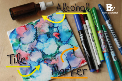 Art for Dummies – alcohol ink painting